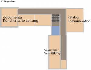 Dock 4 Nutzungsmöglichkeiten 2. Obergeschoss
